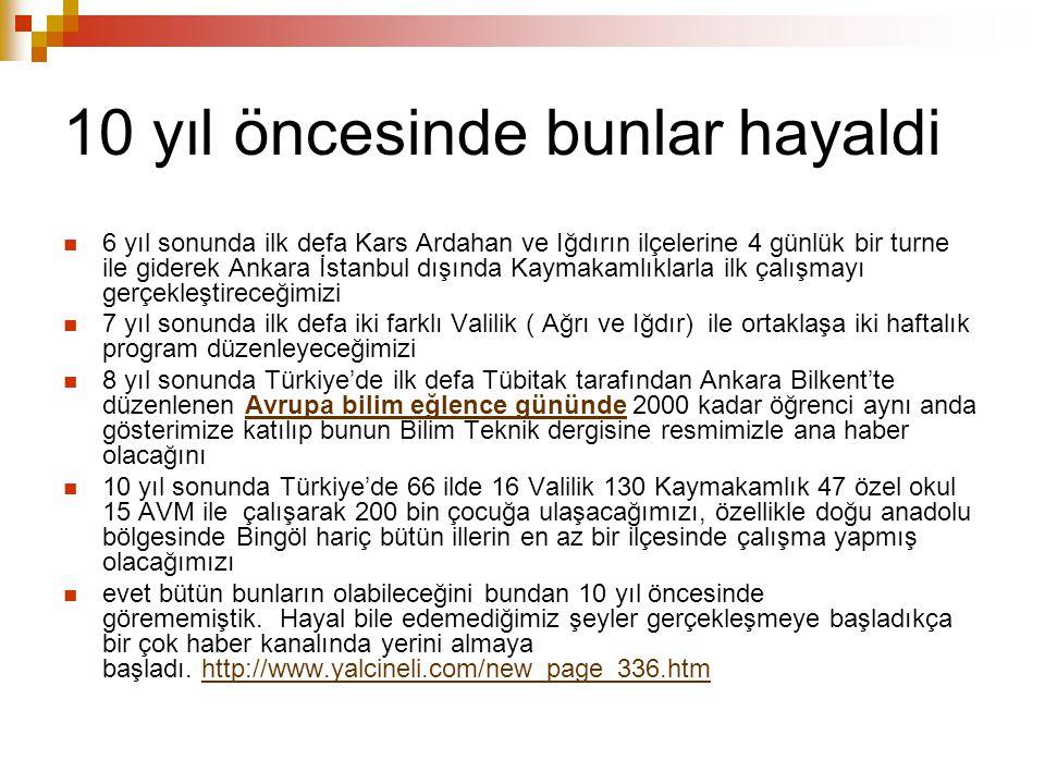 10 yıl öncesinde bunlar hayaldi 6 yıl sonunda ilk defa Kars Ardahan ve Iğdırın ilçelerine 4 günlük bir turne ile giderek Ankara İstanbul dışında Kayma