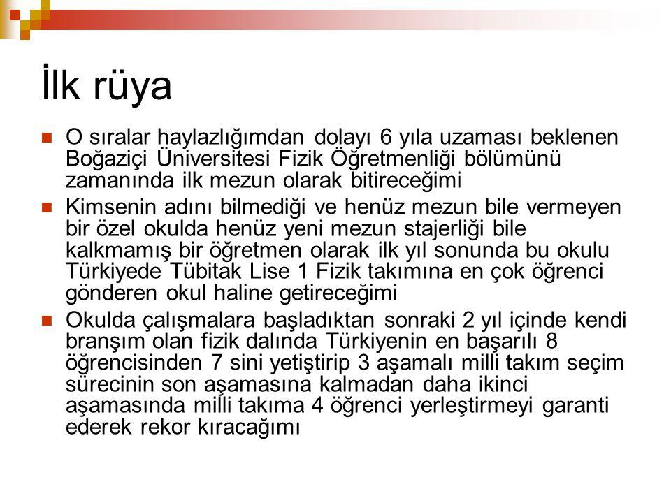 25 yıl önce (bir rüya görseydim) 3 yıl sonunda Türkiyenin dünyadaki en başarılı üniversitesi olan ODTUnun öğrencilerim Bilkent fizik bölümüne gitmesinler diye özel 10 kişilik ileri fizik bölümü kurup bu 10 öğrenciden 5 inin öğrencilerimden oluşacağını 4 yıl sonra Lise 3 öğrencilerinin katıldığı Fizik Olimpiyatlarına 22 yıllık dünya fizik olimpiyat tarihinde bir rekor kırarak orta 3 öğrencimi göndereceğimi 5 yıl sonra Türkinin bilim olimpiyat tarihindeki ilk altın madalyasını hediye edeceğimi 6 yıl sonunda Türkiyeyi tarihinde ilk defa arka arkaya Dünya Fizik Olimpiyatlarında takım halinde ilk 10 da yer almasına katkı sağlayacağımı 9 yıl sonrasında tamamladığım 8 ciltlik özel fizik olimpiyat çalışma seti son 15 yıldır 10 ülkede fizik olimpiyatçıları için bir başucu kitabı haline geleceğini