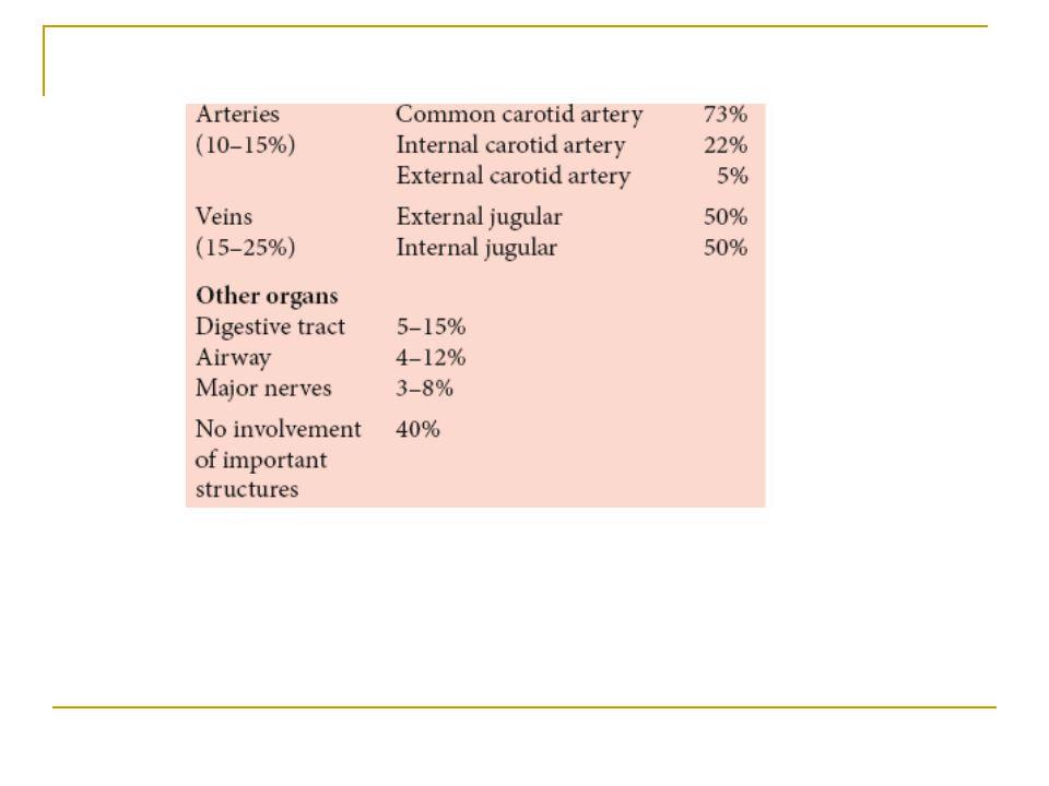 Abdominal Aorta a.suprarenal aortic hasar varsa lateral tamir yapmak yeterli b.