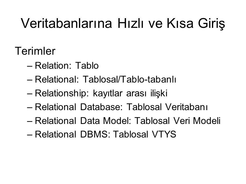 Veritabanlarına Hızlı ve Kısa Giriş Terimler –Relation: Tablo –Relational: Tablosal/Tablo-tabanlı –Relationship: kayıtlar arası ilişki –Relational Dat