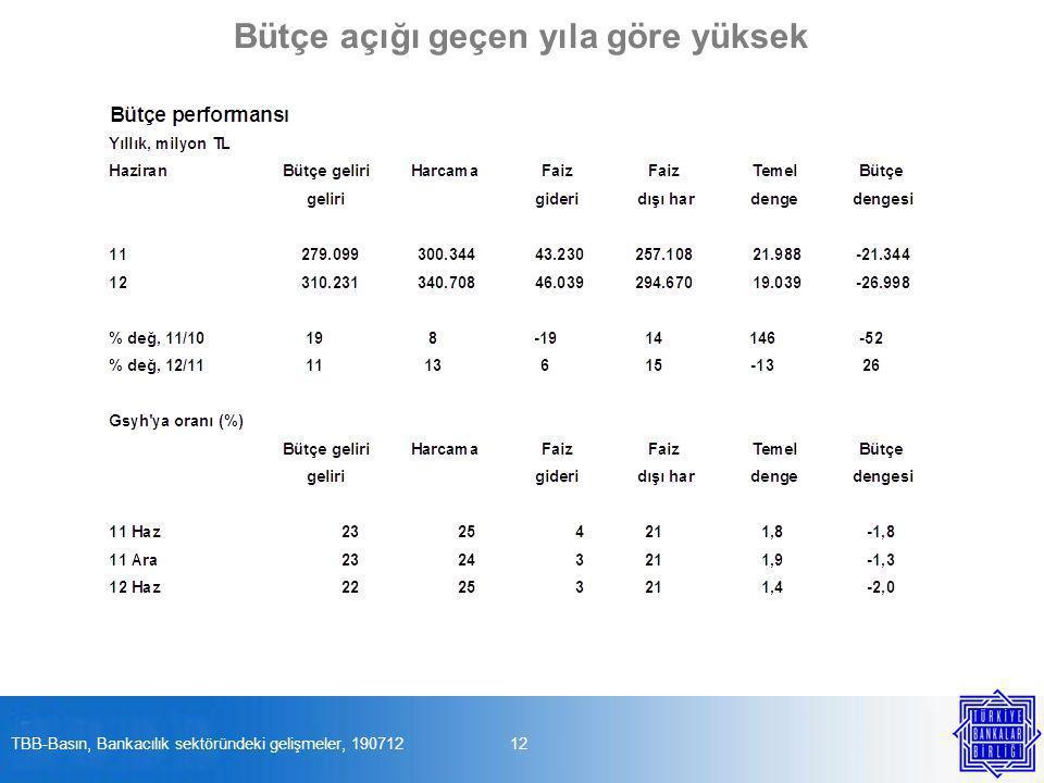 12TBB-Basın, Bankacılık sektöründeki gelişmeler, 190712 Bütçe açığı geçen yıla göre yüksek