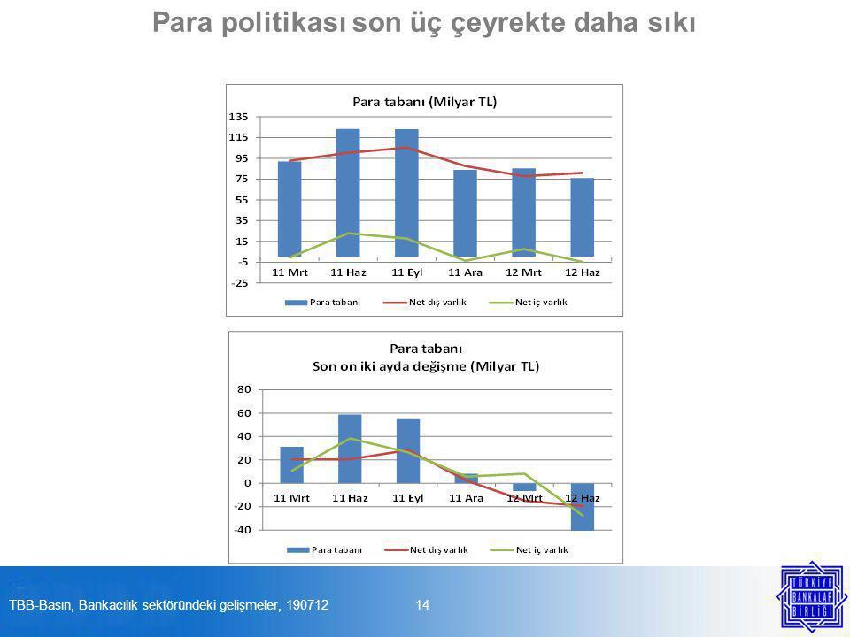 14TBB-Basın, Bankacılık sektöründeki gelişmeler, 190712 Para politikası son üç çeyrekte daha sıkı