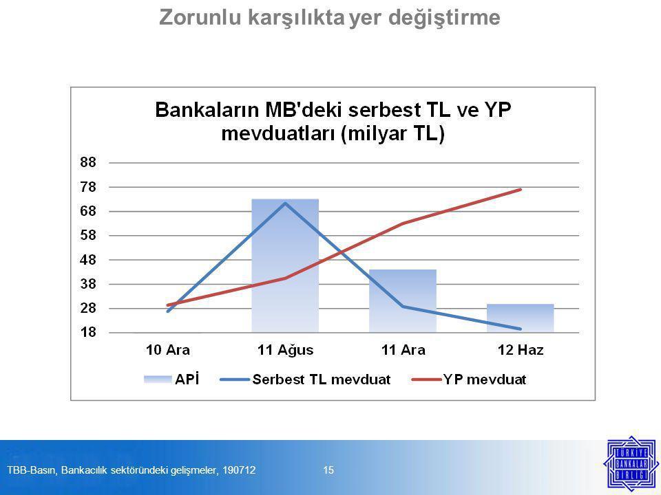 15TBB-Basın, Bankacılık sektöründeki gelişmeler, 190712 Zorunlu karşılıkta yer değiştirme