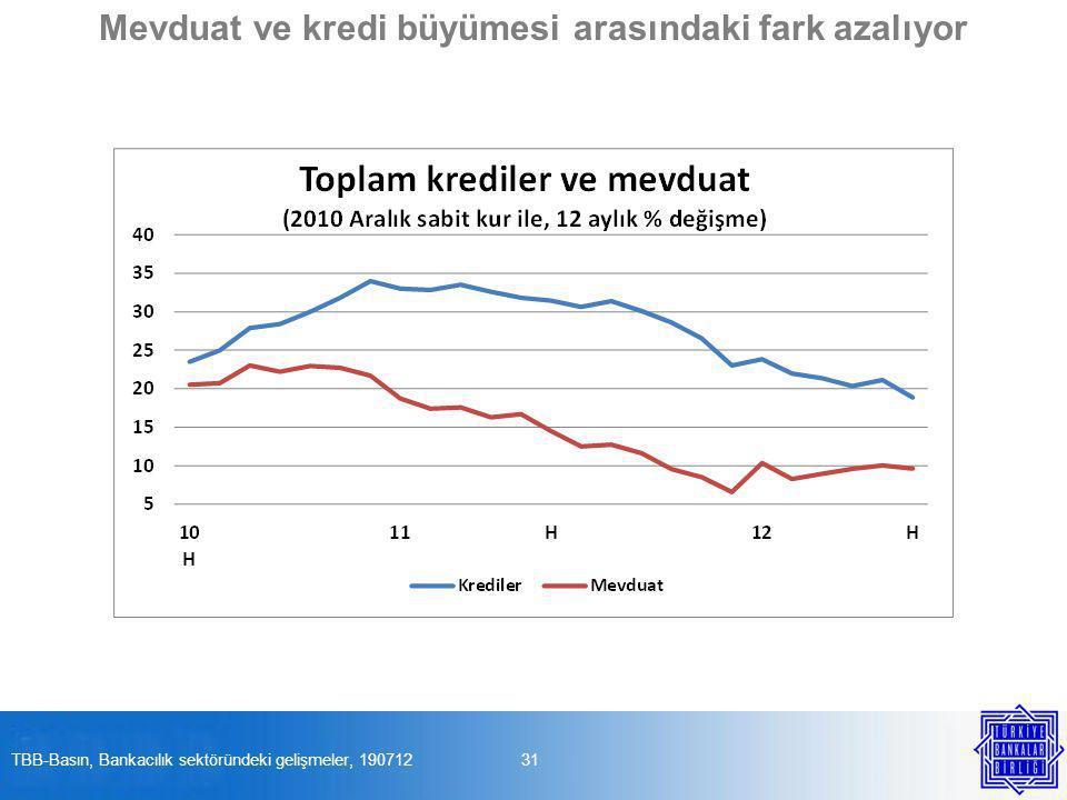 31TBB-Basın, Bankacılık sektöründeki gelişmeler, 190712 Mevduat ve kredi büyümesi arasındaki fark azalıyor