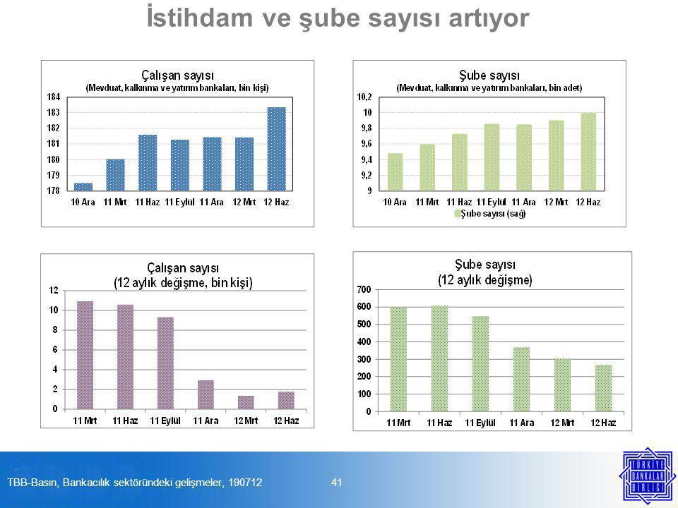 41TBB-Basın, Bankacılık sektöründeki gelişmeler, 190712 İstihdam ve şube sayısı artıyor
