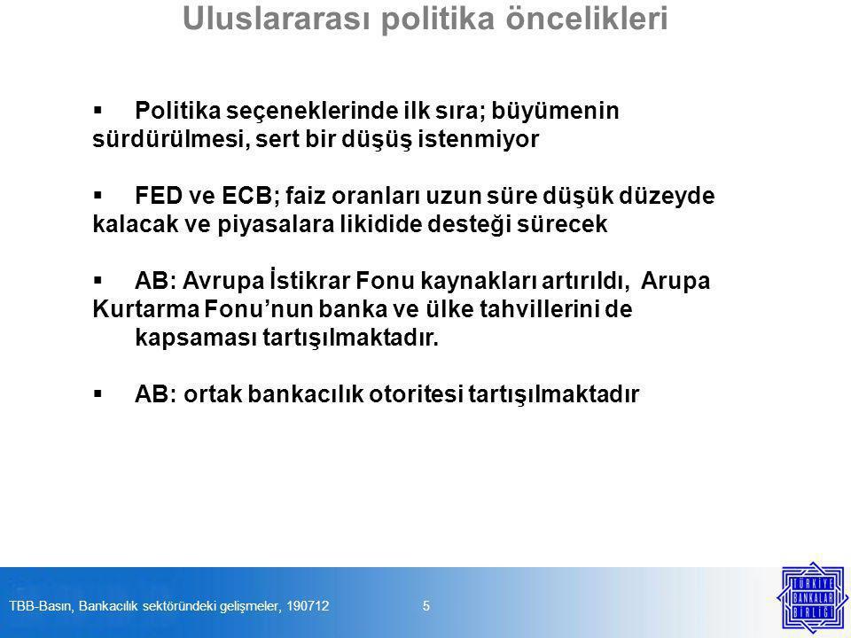 Uluslararası politika öncelikleri  Politika seçeneklerinde ilk sıra; büyümenin sürdürülmesi, sert bir düşüş istenmiyor  FED ve ECB; faiz oranları uzun süre düşük düzeyde kalacak ve piyasalara likidide desteği sürecek  AB: Avrupa İstikrar Fonu kaynakları artırıldı, Arupa Kurtarma Fonu'nun banka ve ülke tahvillerini de kapsaması tartışılmaktadır.