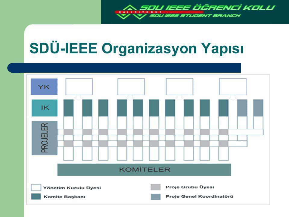 SDÜ-IEEE Organizasyon Yapısı