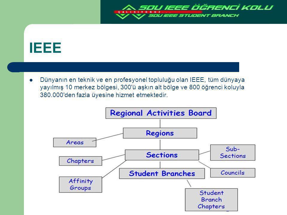IEEE Dünyanın en teknik ve en profesyonel topluluğu olan IEEE, tüm dünyaya yayılmış 10 merkez bölgesi, 300'ü aşkın alt bölge ve 800 öğrenci koluyla 38