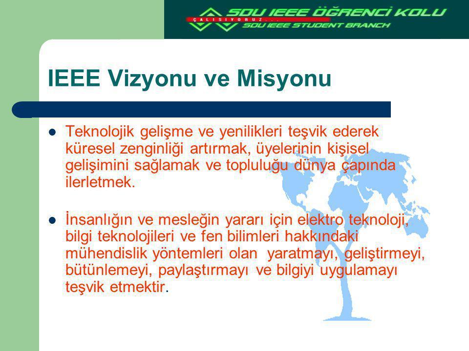 IEEE Vizyonu ve Misyonu Teknolojik gelişme ve yenilikleri teşvik ederek küresel zenginliği artırmak, üyelerinin kişisel gelişimini sağlamak ve toplulu