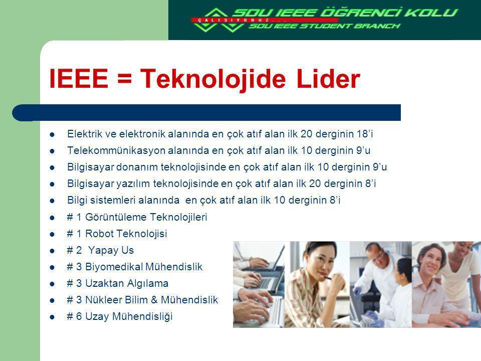 IEEE = Teknolojide Lider Elektrik ve elektronik alanında en çok atıf alan ilk 20 derginin 18'i Telekommünikasyon alanında en çok atıf alan ilk 10 derg