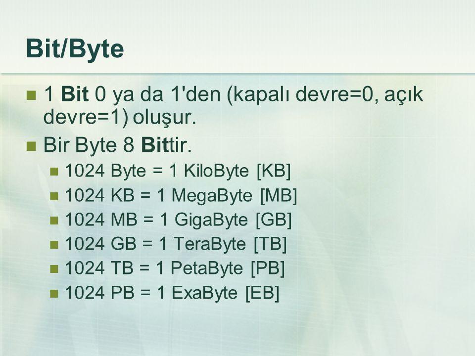 Bit/Byte 1 Bit 0 ya da 1'den (kapalı devre=0, açık devre=1) oluşur. Bir Byte 8 Bittir. 1024 Byte = 1 KiloByte [KB] 1024 KB = 1 MegaByte [MB] 1024 MB =