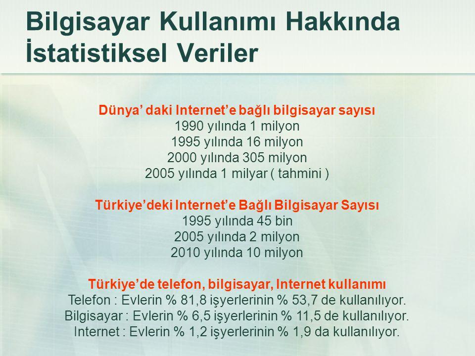 Dünya' daki Internet'e bağlı bilgisayar sayısı 1990 yılında 1 milyon 1995 yılında 16 milyon 2000 yılında 305 milyon 2005 yılında 1 milyar ( tahmini )