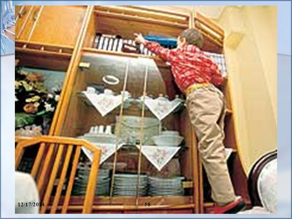 Tedbir listesi Evin Her Bölümü İçin Ortak Noktalar Tüm elektrik prizleri, özel plastik koruyucular ile kapatıldı mı .
