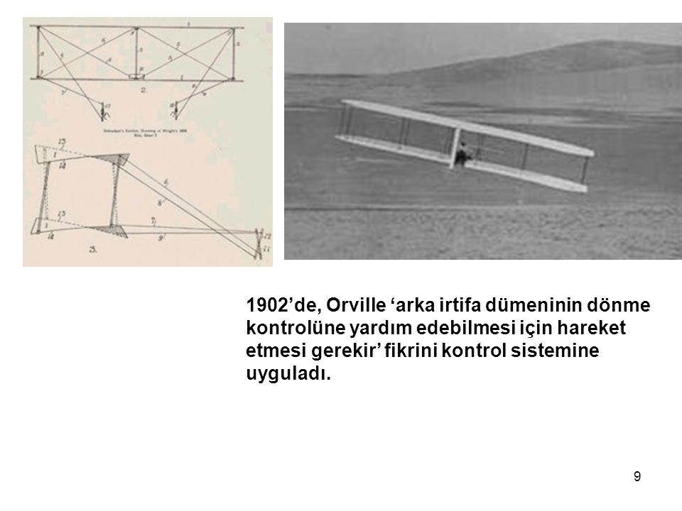 9 1902'de, Orville 'arka irtifa dümeninin dönme kontrolüne yardım edebilmesi için hareket etmesi gerekir' fikrini kontrol sistemine uyguladı.