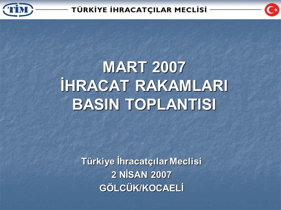 MART 2007 İHRACAT RAKAMLARI BASIN TOPLANTISI Türkiye İhracatçılar Meclisi 2 NİSAN 2007 GÖLCÜK/KOCAELİ