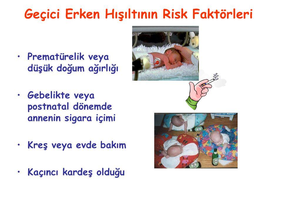 Geçici Erken Hışıltının Risk Faktörleri Prematürelik veya düşük doğum ağırlığı Gebelikte veya postnatal dönemde annenin sigara içimi Kreş veya evde bakım Kaçıncı kardeş olduğu