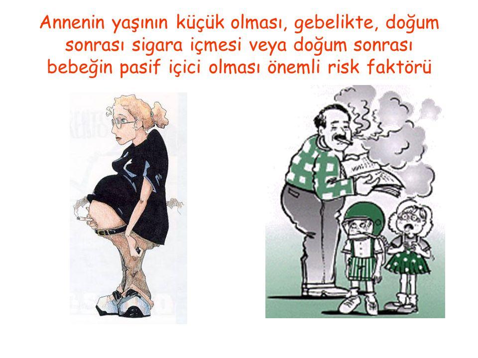 Annenin yaşının küçük olması, gebelikte, doğum sonrası sigara içmesi veya doğum sonrası bebeğin pasif içici olması önemli risk faktörü