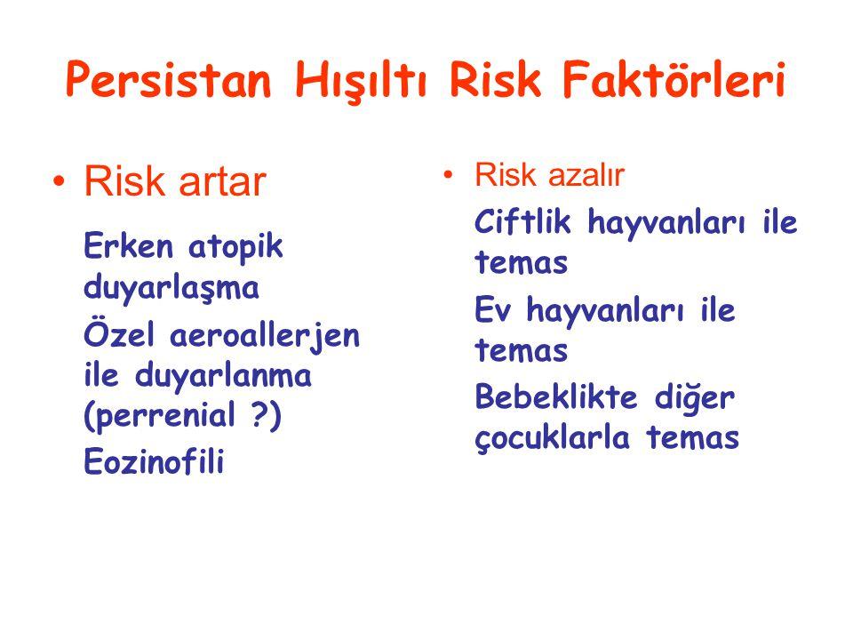 Persistan Hışıltı Risk Faktörleri Risk artar Erken atopik duyarlaşma Özel aeroallerjen ile duyarlanma (perrenial ?) Eozinofili Risk azalır Ciftlik hay