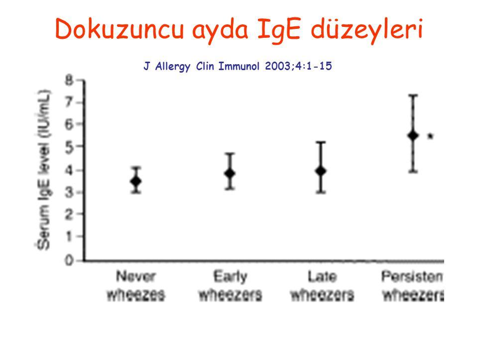 Dokuzuncu ayda IgE düzeyleri J Allergy Clin Immunol 2003;4:1-15