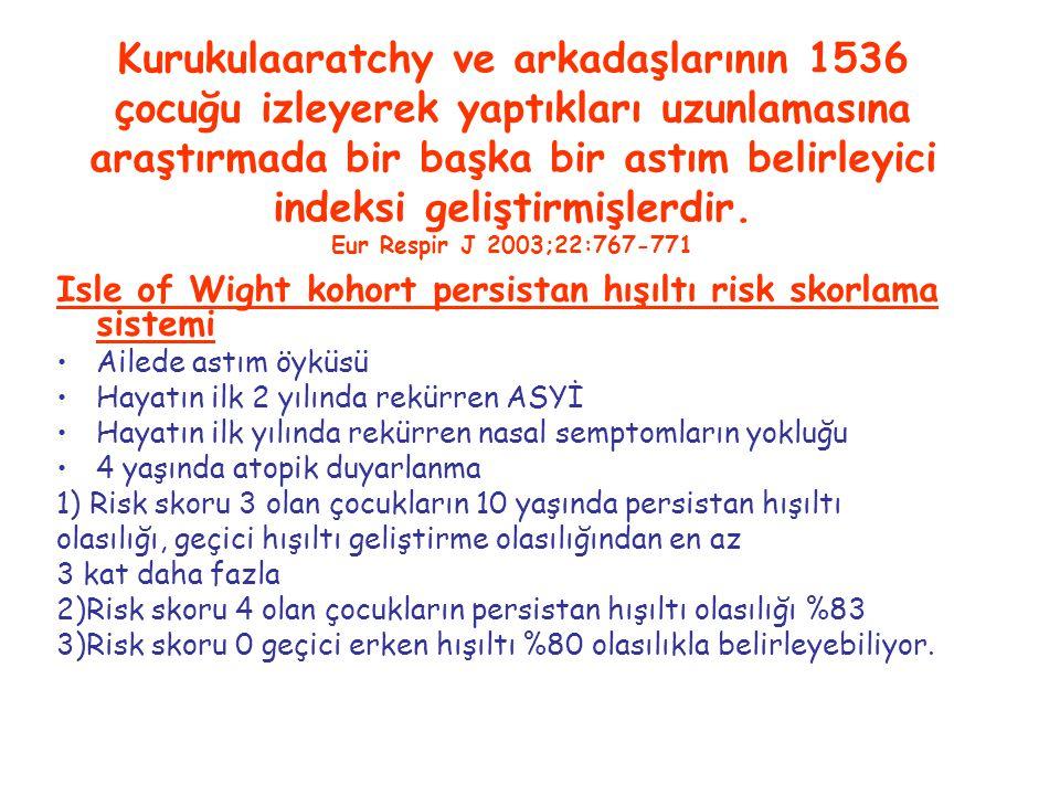 Kurukulaaratchy ve arkadaşlarının 1536 çocuğu izleyerek yaptıkları uzunlamasına araştırmada bir başka bir astım belirleyici indeksi geliştirmişlerdir.
