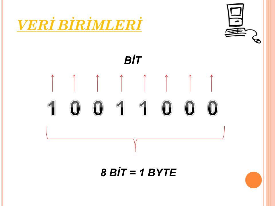 VERİ BİRİMLERİ BİT 8 BİT = 1 BYTE