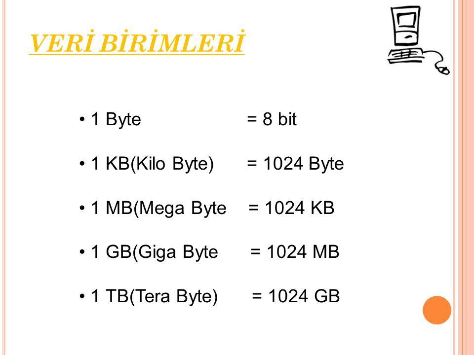 1 Byte = 8 bit 1 KB(Kilo Byte) = 1024 Byte 1 MB(Mega Byte = 1024 KB 1 GB(Giga Byte = 1024 MB 1 TB(Tera Byte) = 1024 GB VERİ BİRİMLERİ