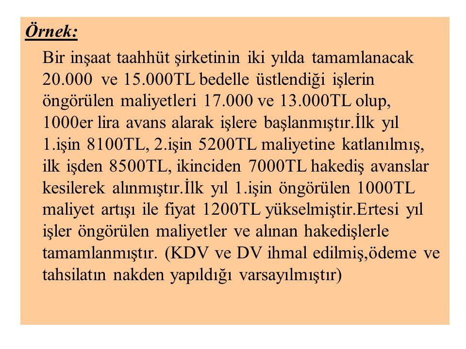 Örnek: Bir inşaat taahhüt şirketinin iki yılda tamamlanacak 20.000 ve 15.000TL bedelle üstlendiği işlerin öngörülen maliyetleri 17.000 ve 13.000TL olu