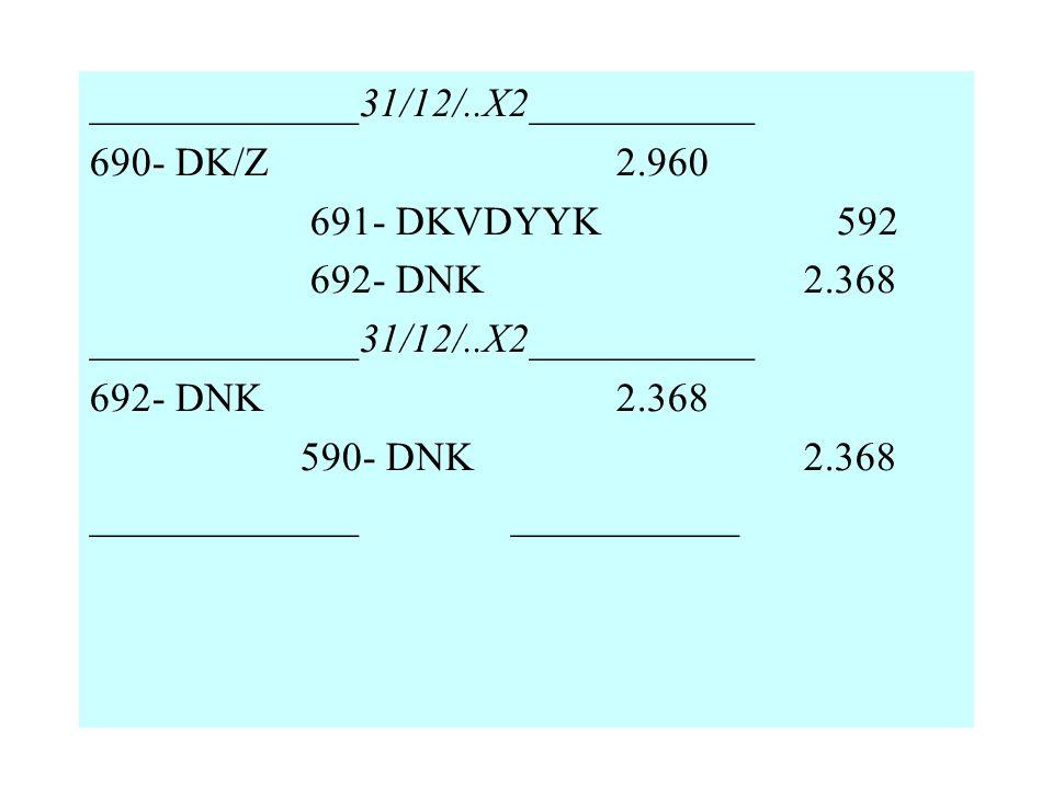 _____________31/12/..X2___________ 690- DK/Z2.960 691- DKVDYYK 592 692- DNK 2.368 _____________31/12/..X2___________ 692- DNK2.368 590- DNK 2.368 ____