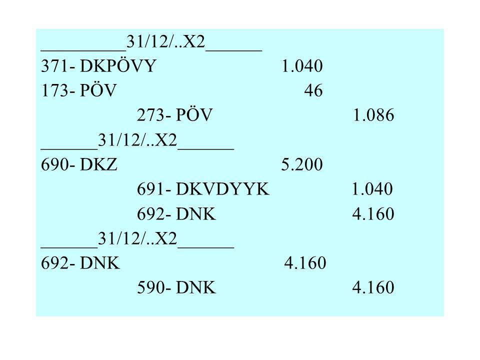 _________31/12/..X2______ 371- DKPÖVY1.040 173- PÖV 46 273- PÖV 1.086 ______31/12/..X2______ 690- DKZ5.200 691- DKVDYYK 1.040 692- DNK 4.160 ______31/
