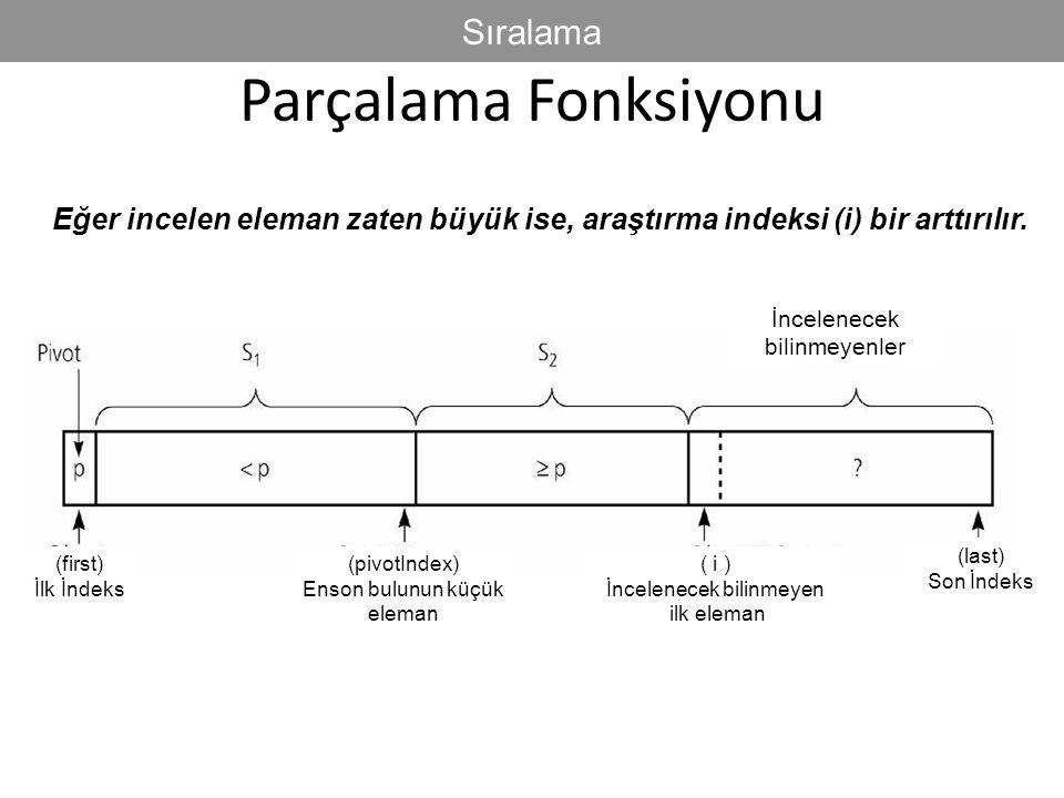 Parçalama Fonksiyonu Eğer incelen eleman zaten büyük ise, araştırma indeksi (i) bir arttırılır. Sıralama (pivotIndex) Enson bulunun küçük eleman ( i )