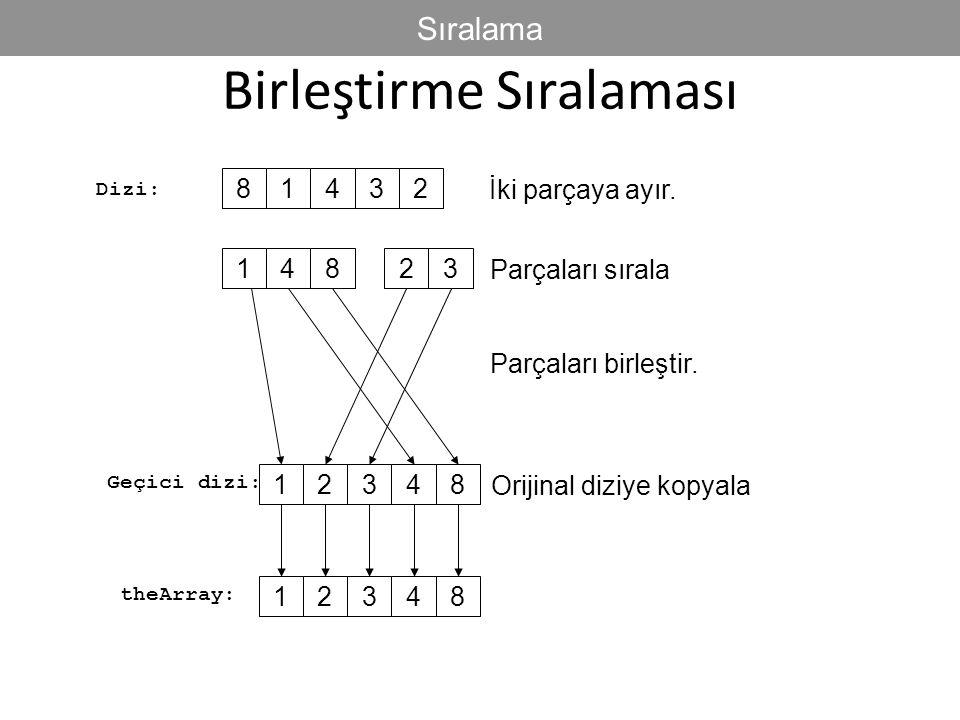 Birleştirme Sıralaması 48123 48132 48123 48123 Dizi: theArray: Geçici dizi: İki parçaya ayır. Parçaları sırala Parçaları birleştir. Orijinal diziye ko