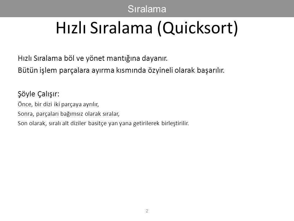 2 Hızlı Sıralama (Quicksort) Hızlı Sıralama böl ve yönet mantığına dayanır. Bütün işlem parçalara ayırma kısmında özyineli olarak başarılır. Şöyle Çal