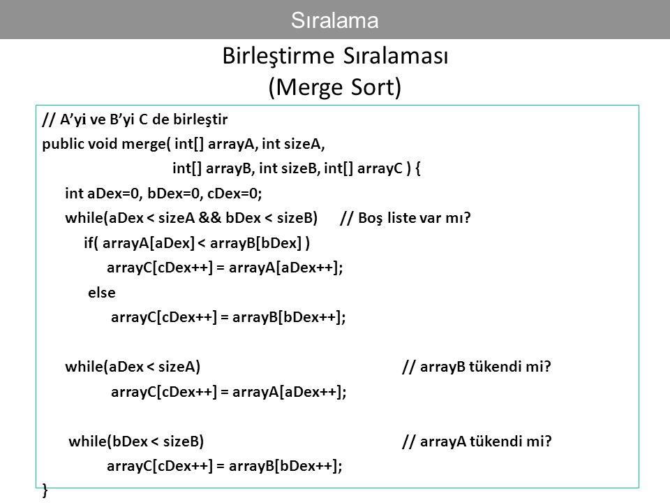 Birleştirme Sıralaması (Merge Sort) // A'y i ve B'yi C de birleştir public void merge( int[] arrayA, int sizeA, int[] arrayB, int sizeB, int[] arrayC