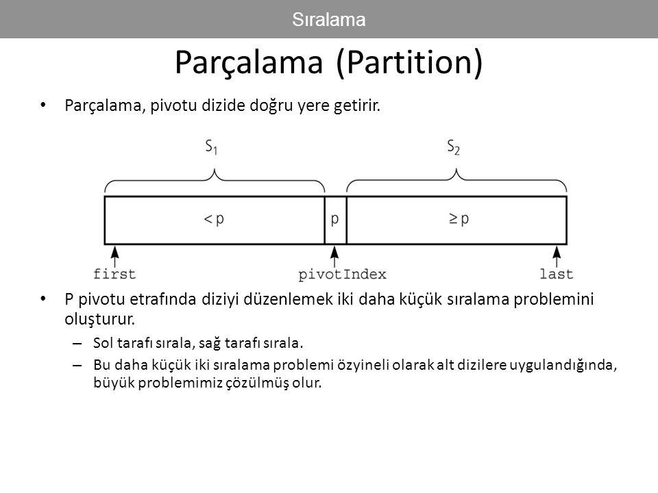 Parçalama (Partition) Parçalama, pivotu dizide doğru yere getirir. P pivotu etrafında diziyi düzenlemek iki daha küçük sıralama problemini oluşturur.