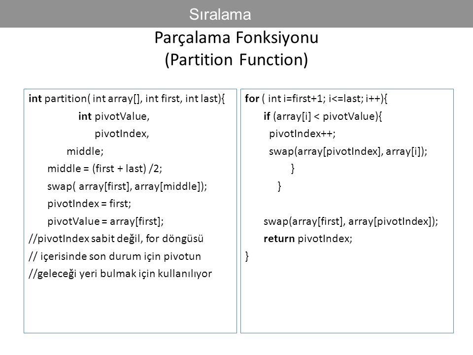 Parçalama Fonksiyonu (Partition Function) int partition( int array[], int first, int last){ int pivotValue, pivotIndex, middle; middle = (first + last