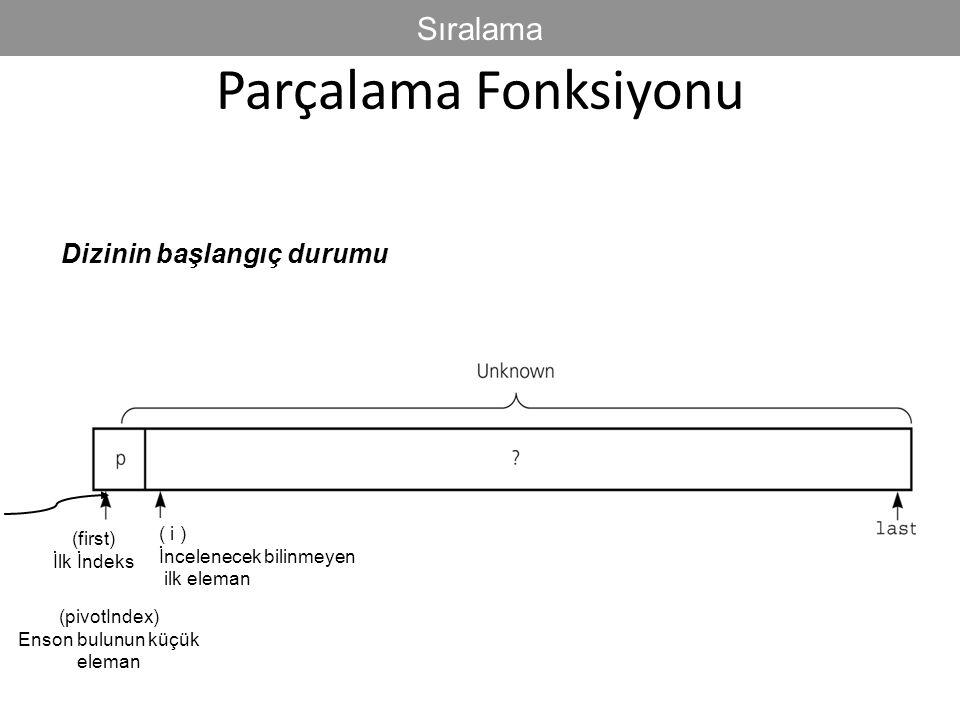 Parçalama Fonksiyonu İncelenen eleman küçük ise pivotIndex bir arttırılır, yer değiştirme yapılır.