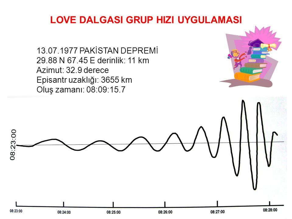 LOVE DALGASI GRUP HIZI UYGULAMASI T1T1 T2T2 T3T3 T4T4 T5T5 1- Tepe ve çukur noktaları belirlenir.