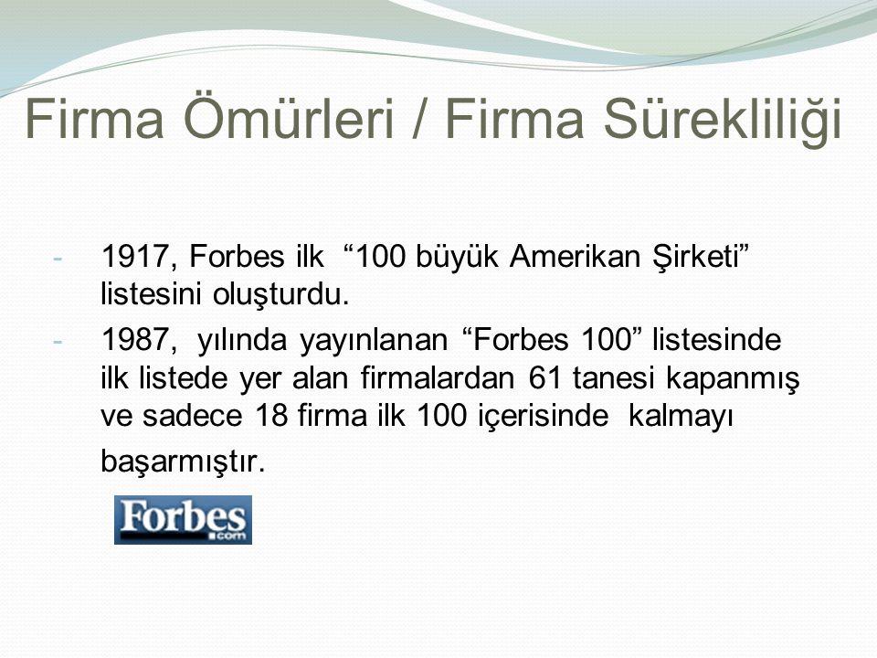 Firma Ömürleri / Firma Sürekliliği - 1917, Forbes ilk 100 büyük Amerikan Şirketi listesini oluşturdu.