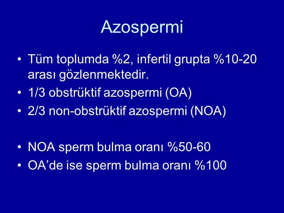 Azospermi Tüm toplumda %2, infertil grupta %10-20 arası gözlenmektedir. 1/3 obstrüktif azospermi (OA) 2/3 non-obstrüktif azospermi (NOA) NOA sperm bul