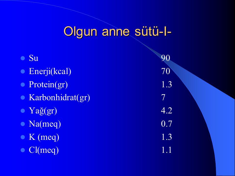 Olgun anne sütü-I- Su90 Enerji(kcal)70 Protein(gr)1.3 Karbonhidrat(gr)7 Yağ(gr)4.2 Na(meq)0.7 K (meq)1.3 Cl(meq)1.1