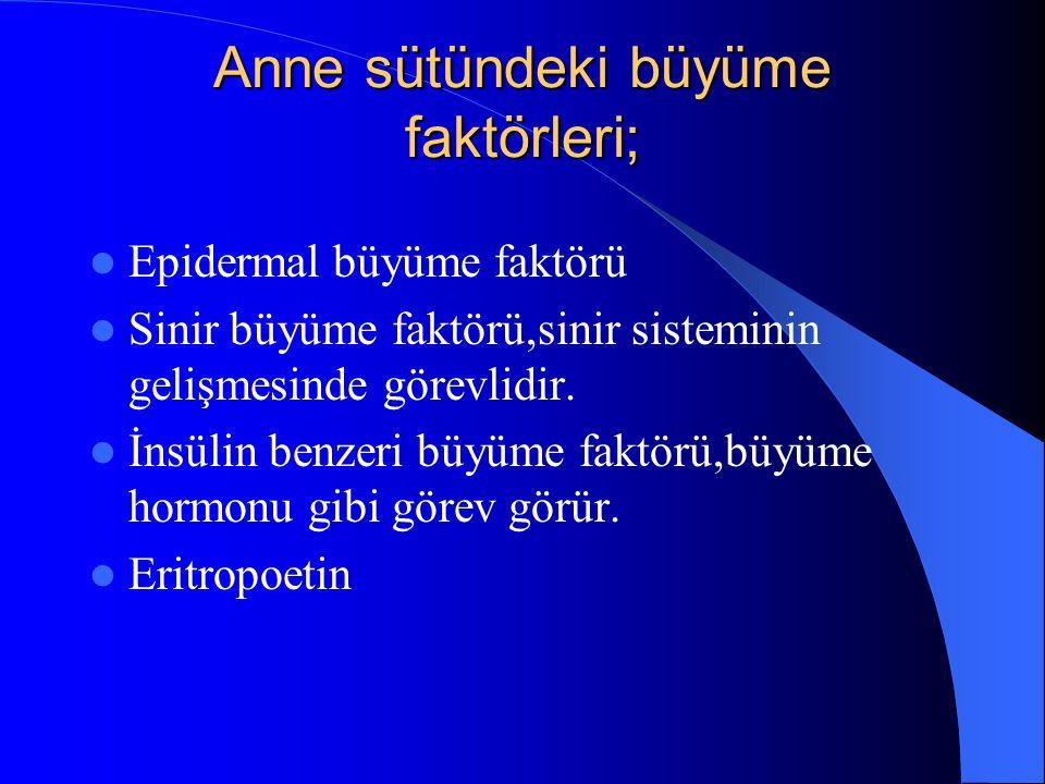 Anne sütündeki büyüme faktörleri; Epidermal büyüme faktörü Sinir büyüme faktörü,sinir sisteminin gelişmesinde görevlidir.