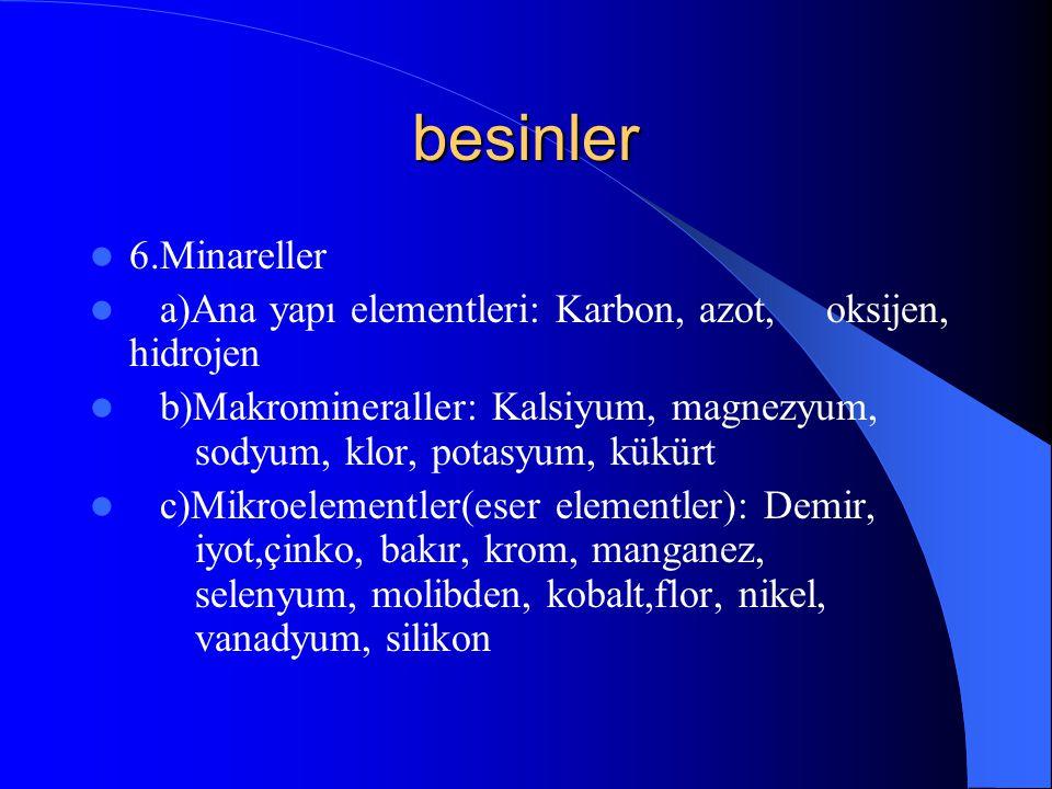 besinler 6.Minareller a)Ana yapı elementleri: Karbon, azot, oksijen, hidrojen b)Makromineraller: Kalsiyum, magnezyum, sodyum, klor, potasyum, kükürt c)Mikroelementler(eser elementler): Demir, iyot,çinko, bakır, krom, manganez, selenyum, molibden, kobalt,flor, nikel, vanadyum, silikon