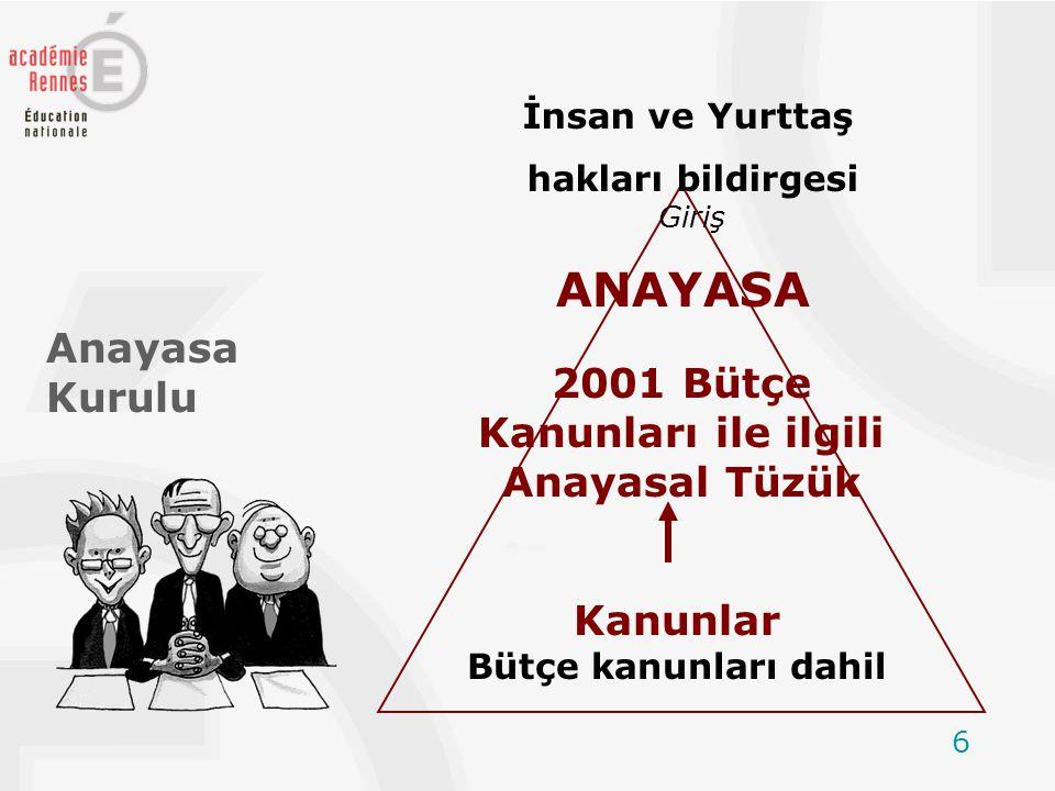 6 ANAYASA 2001 Bütçe Kanunları ile ilgili Anayasal Tüzük Kanunlar Bütçe kanunları dahil İnsan ve Yurttaş hakları bildirgesi Giriş Anayasa Kurulu