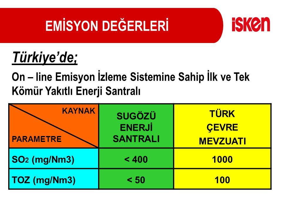 EMİSYON DEĞERLERİ KAYNAK PARAMETRE SUGÖZÜ ENERJİ SANTRALI TÜRK ÇEVRE MEVZUATI SO 2 (mg/Nm3)< 4001000 TOZ (mg/Nm3)< 50100 Türkiye'de; On – line Emisyon