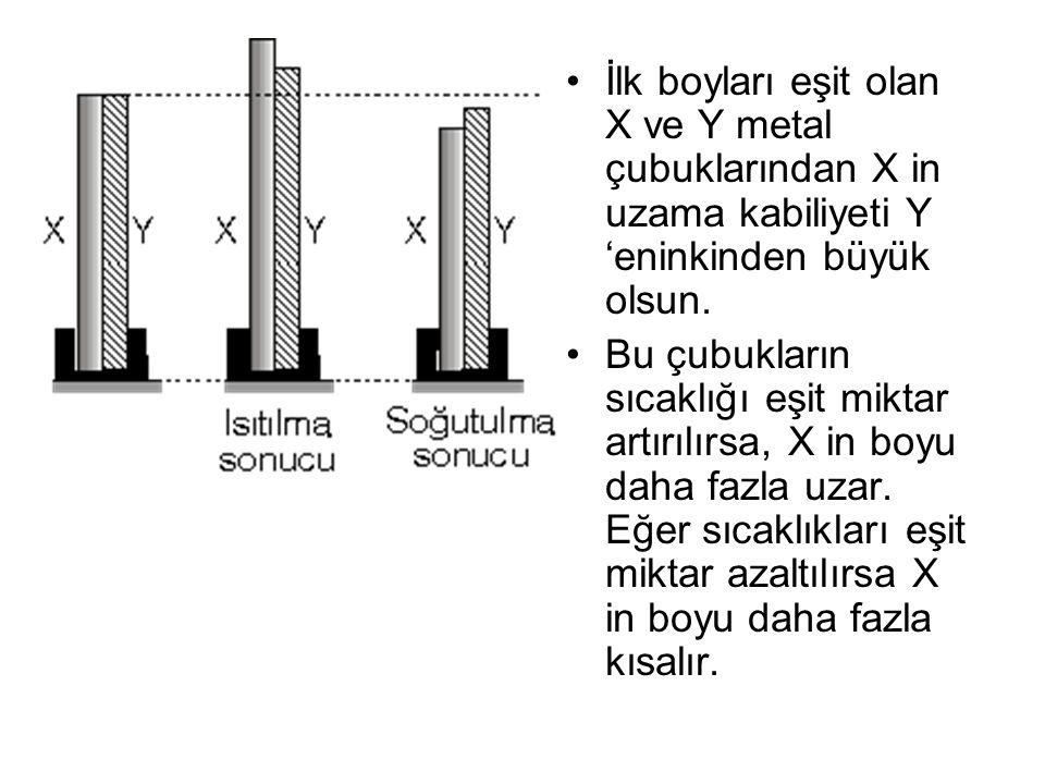 İlk boyları eşit olan X ve Y metal çubuklarından X in uzama kabiliyeti Y 'eninkinden büyük olsun. Bu çubukların sıcaklığı eşit miktar artırılırsa, X i