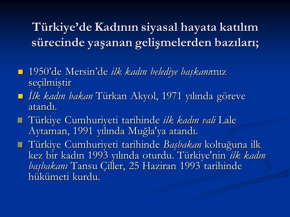 Türkiye'de Kadının siyasal hayata katılım sürecinde yaşanan gelişmelerden bazıları; 1950'de Mersin'de ilk kadın belediye başkanımız seçilmiştir 1950'd