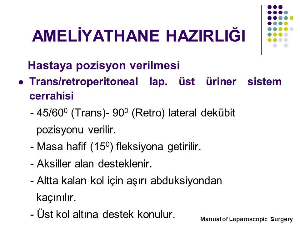 AMELİYATHANE HAZIRLIĞI Hastaya pozisyon verilmesi Trans/retroperitoneal lap. üst üriner sistem cerrahisi - 45/60 0 (Trans)- 90 0 (Retro) lateral deküb