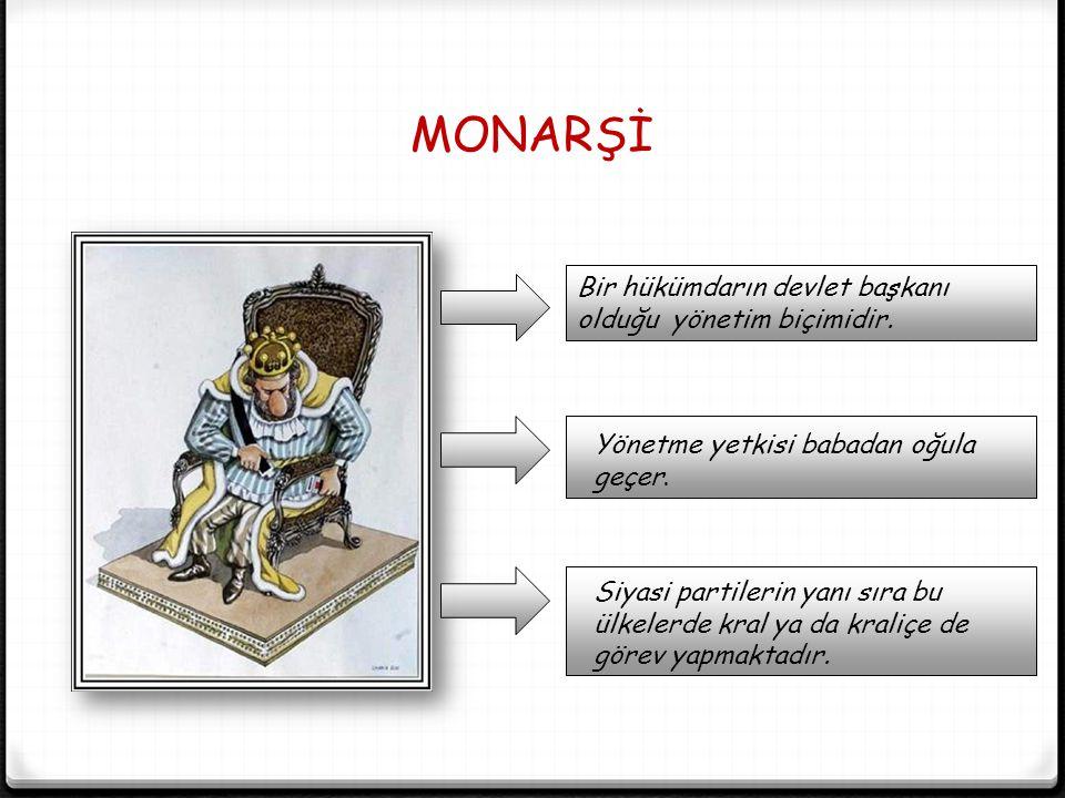 MONARŞİ Bir hükümdarın devlet başkanı olduğu yönetim biçimidir. Yönetme yetkisi babadan oğula geçer. Siyasi partilerin yanı sıra bu ülkelerde kral ya