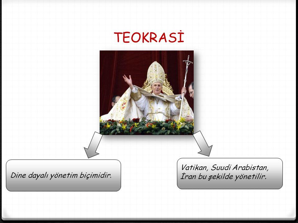 TEOKRASİ Dine dayalı yönetim biçimidir. Vatikan, Suudi Arabistan, İran bu şekilde yönetilir.