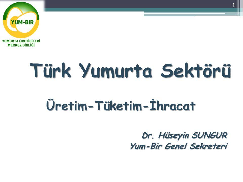 Türk Yumurta Sektörü Türk Yumurta SektörüÜretim-Tüketim-İhracat 1 Dr. Hüseyin SUNGUR Yum-Bir Genel Sekreteri